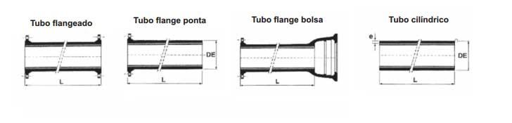 Tubo com Flanges